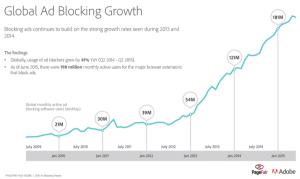 blokada reklam_addblok