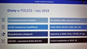 Nowe przepisy dla użytkowników dronów 2019